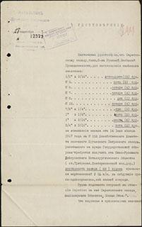 Удостоверение о поставке проволоки Саратовским заводом акционерному обществу «Новая Этна»