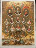 Плакат «Царствующий Дом Романовых, правители земли Русской»